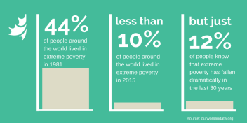 Poverty Stats